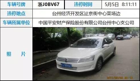 最新,台州第17批机关企事业单位车辆违法,看!