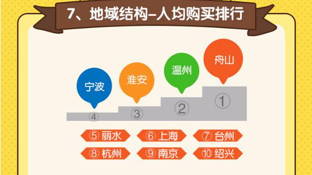 2016年全国最爱读书的城市,台州第七!