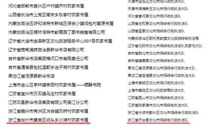 服務基層做得好,臺州這2家單位被中宣部表彰